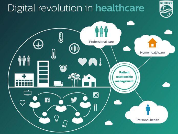 Philips: Healthcare in de cloud