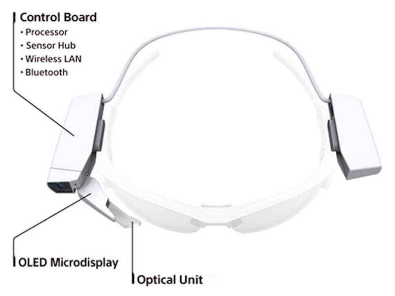 Sony maakt elke bril slim met opzetstuk