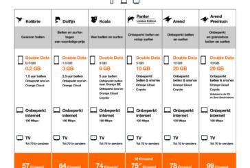 Orange met dubbel zoveel mobiele data voor klanten met Love-bundel