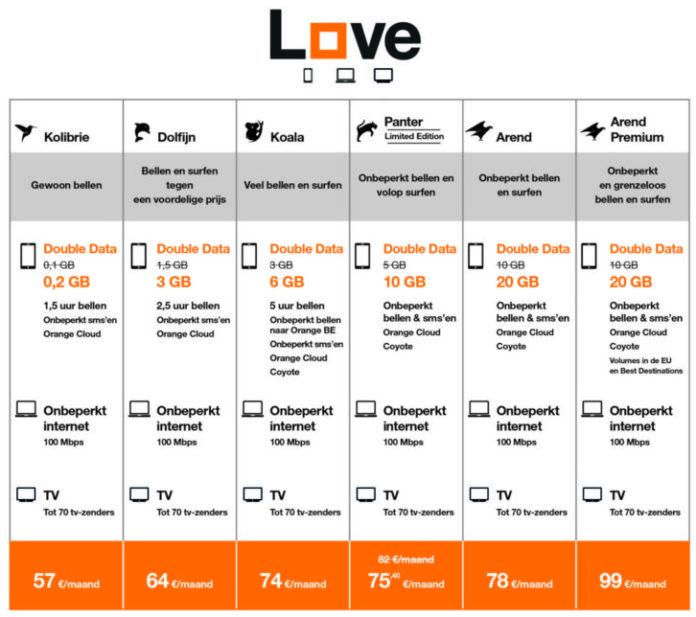 orange-love-sept-2017