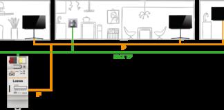 Loewe KNX integratie