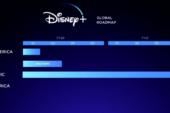 Disney Plus naar West-Europa vanaf 31 maart 2020