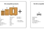 Sonos onthult details over nieuwe app S2 en oplossing voor oudere toestellen