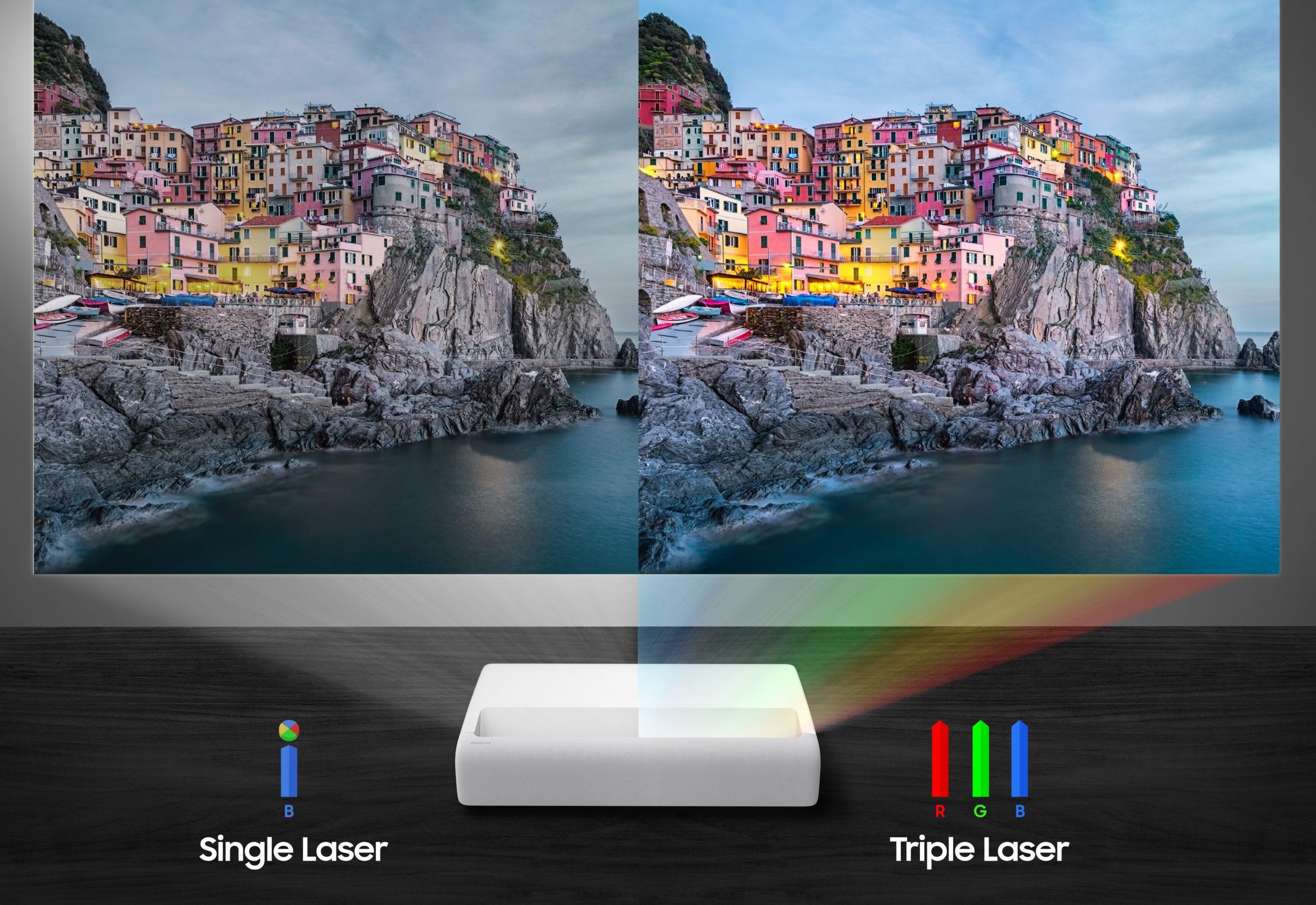 single laser vs triple laser